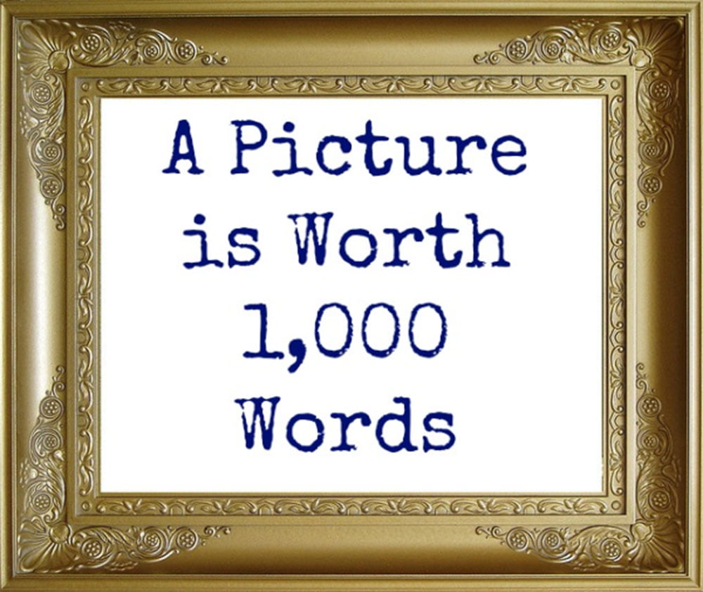 An image can explain thousand words